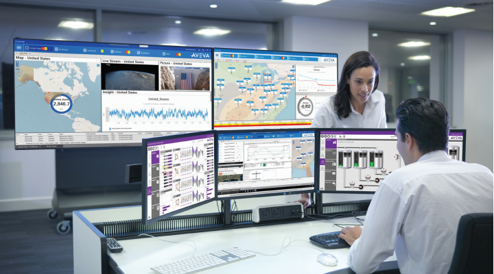 AVEVA System Platform